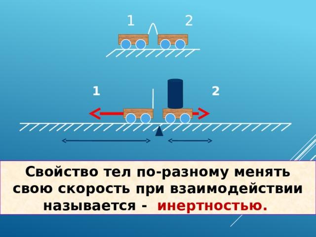 1 2 1 2 Свойство тел по-разному менять свою скорость при взаимодействии называется - инертностью.