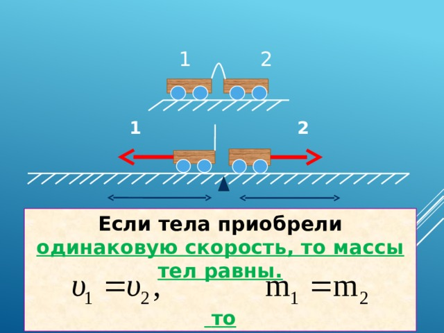 1 2 1 2 Если тела приобрели одинаковую скорость, то массы тел равны.   то