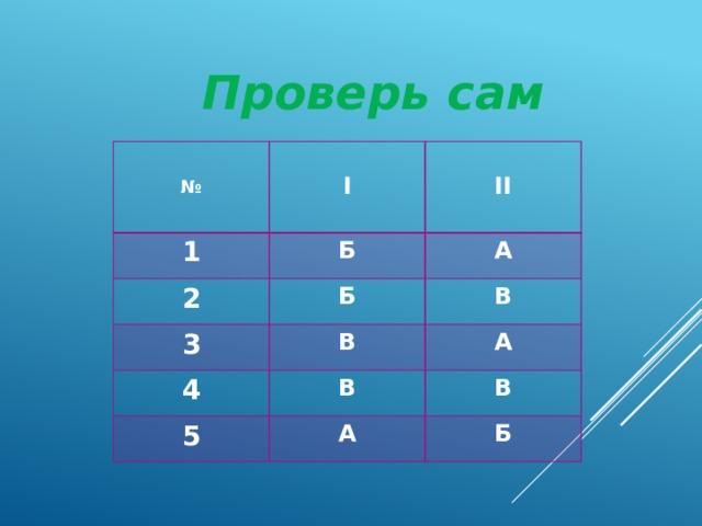 Проверь сам   №  1 I Б 2  II Б А 3  В В 4 В А 5 В А Б