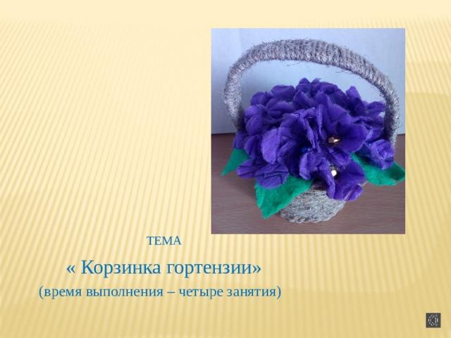 Вставка рисунка Тема  « Корзинка гортензии» (время выполнения – четыре занятия)