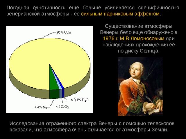 Погодная однотипность еще больше усиливается специфичностью венерианской атмосферы - ее сильным парниковым эффектом . Существование атмосферы Венеры бело еще обнаружено в 1976 г. М.В.Ломоносовым при наблюдениях прохождения ее по диску Солнца. Исследования отраженного спектра Венеры с помощью телескопов показали, что атмосфера очень отличается от атмосферы Земли.