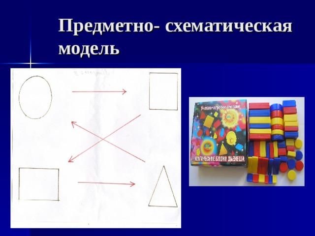 Предметно- схематическая модель