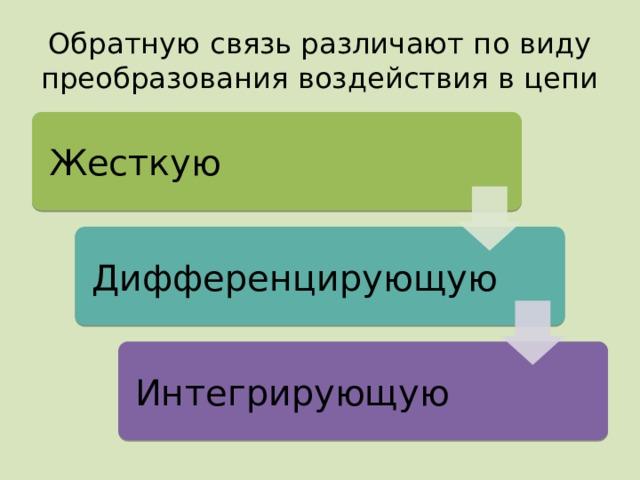 Обратную связь различают по виду преобразования воздействия в цепи Жесткую Дифференцирующую Интегрирующую