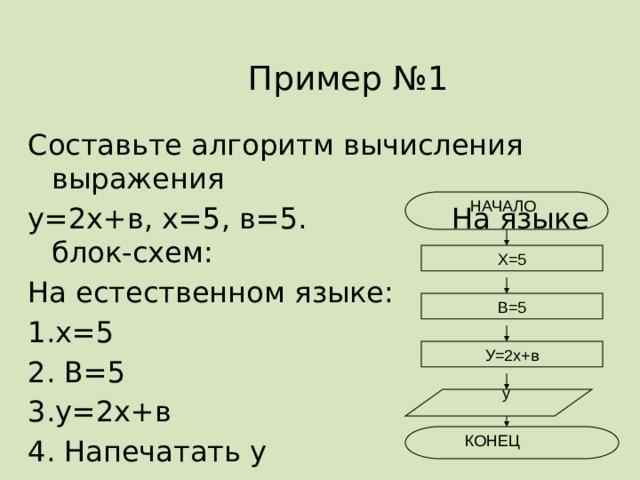 Пример №1 Составьте алгоритм вычисления выражения у=2х+в, х=5, в=5. На языке блок-схем: На естественном языке: 1.х=5 2. В=5 3.у=2х+в 4. Напечатать у НАЧАЛО Х=5 В=5 У=2х+в у КОНЕЦ