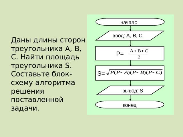 начало ввод: A, B, C Даны длины сторон треугольника A, B, C. Найти площадь треугольника S. Составьте блок-схему алгоритма решения поставленной задачи.  P= S= вывод: S конец