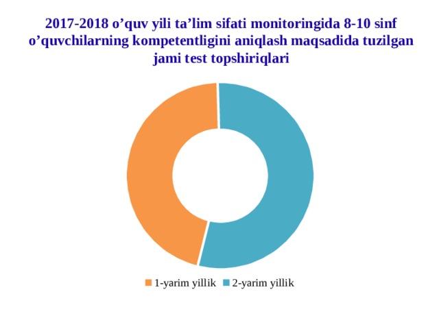 2017-2018 o'quv yili ta'lim sifati monitoringida 8-10 sinf o'quvchilarning kompetentligini aniqlash maqsadida tuzilgan jami test topshiriqlari