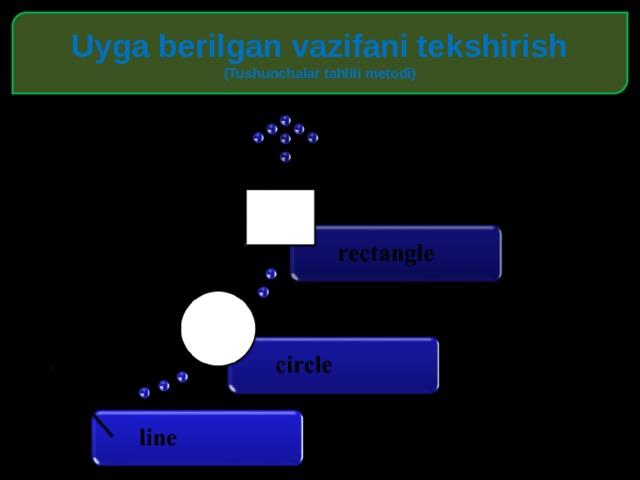 Uyga berilgan vazifani tekshirish (Tushunchalar tahlili metodi)