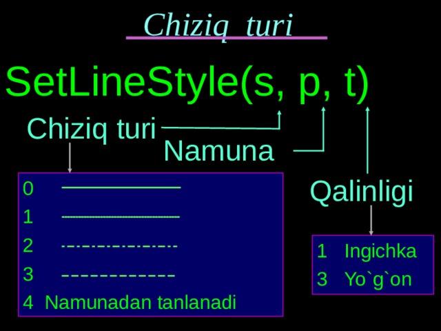 Chiziq turi SetLineStyle(s, p, t) Chiziq turi  Namuna Qalinligi 0 1 2 3 4   Namunadan tanlanadi 1   Ingichka 3   Yo`g`on