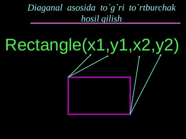 Diaganal asosida to`g`ri to`rtburchak hosil qilish Rectangle (x1,y1,x2,y2)