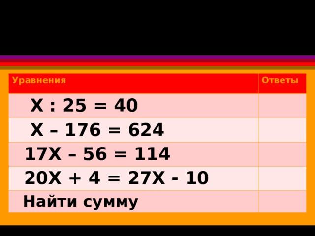 Уравнения Ответы  X : 25 = 40  X – 176 = 624  17 X – 56 = 114  20 X + 4 = 27 X - 10  Найти сумму