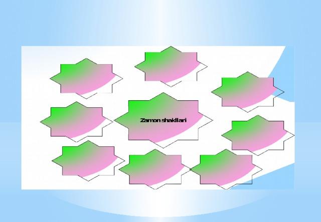 Darsni mustahkamlash (matn ustida ishlash)