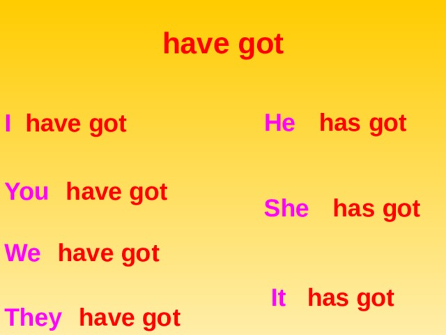 have got I  have got   He  has got You   have got  She  has got  We  have got   It   has got They   have got