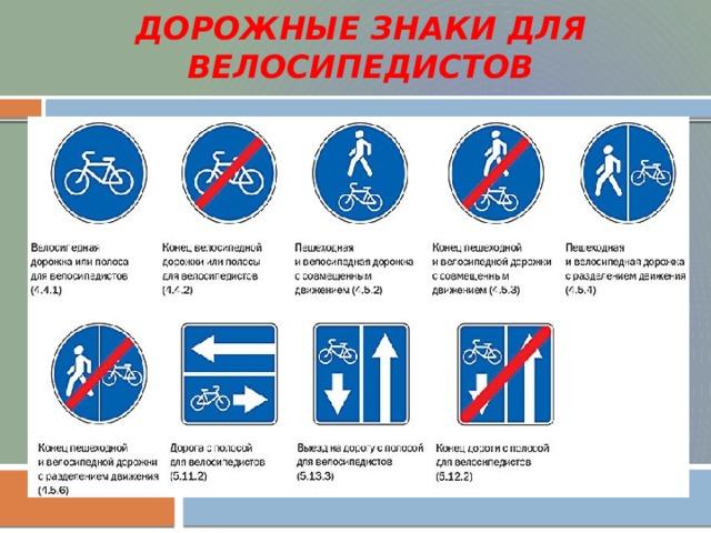Дорожные знаки для велосипедистов