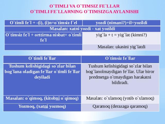 O`TIMLI VA O`TIMSIZ FE`LLAR O`TIMLI FE`LLARNING O`TIMSIZGA AYLANISHI O`timli fe`l + -(i), (i)n=o`timsiz f`el Masalan: xatni yozdi - xat yozildi yozdi (nimani?)+il=yozildi O`timsiz fe`l + orttirma nisbat= o`timli fe`l yig`la + t = yig`lat (kimni?)  Masalan: ukasini yig`latdi O`timli fe`llar Tushum kelishigidagi so`zlar bilan bog`lana oladigan fe`llar o`timli fe`llar deyiladi O`timsiz fe`llar Masalan: o`qimoq, (kitob ni o`qimoq) Tushum kelishigidagi so`zlar bilan bog`lanolmaydigan fe`llar. Ular biror predmetga o`tmaydigan harakatni bildiradi. Yozmoq, (xat ni yozmoq) Masalan: o`xlamoq (yotib o`xlamoq) Qaramoq (derazaga qaramoq)
