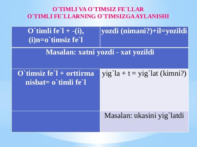 O`TIMLI VA O`TIMSIZ FE`LLAR O`TIMLI FE`LLARNING O`TIMSIZGA AYLANISHI O`timli fe`l + -(i), (i)n=o`timsiz fe`l yozdi (nimani?)+il=yozildi Masalan: xatni yozdi - xat yozildi O`timsiz fe`l + orttirma nisbat= o`timli fe`l yig`la + t = yig`lat (kimni?)  Masalan: ukasini yig`latdi
