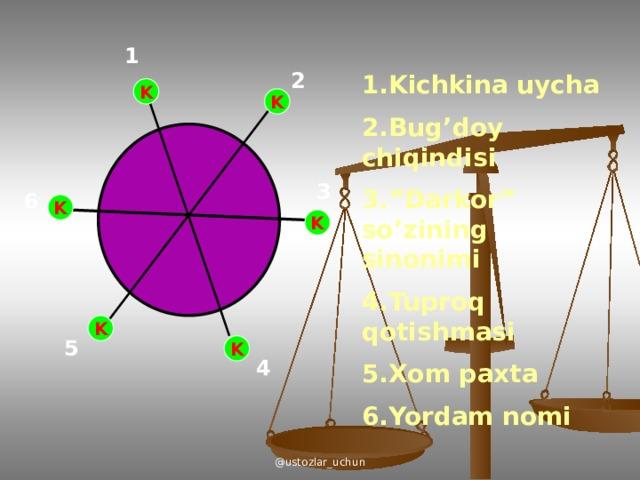 """1.Kichkina uycha 2.Bug'doy chiqindisi 3.""""Darkor"""" so'zining sinonimi 4.Tuproq qotishmasi 5.Xom paxta 6.Yordam nomi 1 2 K K 3 6 K K K 5 K 4 @ustozlar_uchun"""
