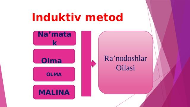 Induktiv metod Na'matak Ra'nodoshlarOilasi  Olma OLMA MALINA