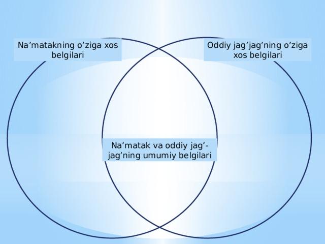 Na'matakning o'ziga xos belgilari Oddiy jag'jag'ning o'ziga xos belgilari Na'matak va oddiy jag'-jag'ning umumiy belgilari