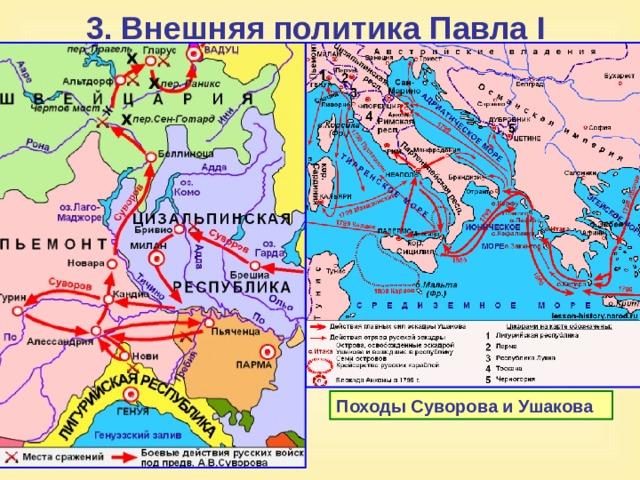 3. Внешняя политика Павла I   Походы Суворова и Ушакова