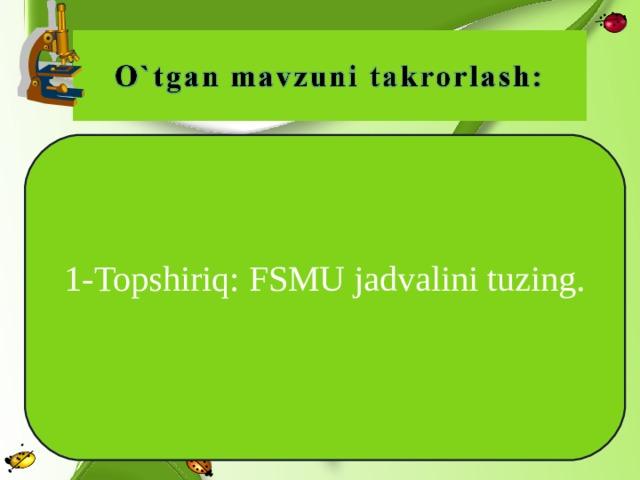 1-Topshiriq: FSMU jadvalini tuzing.