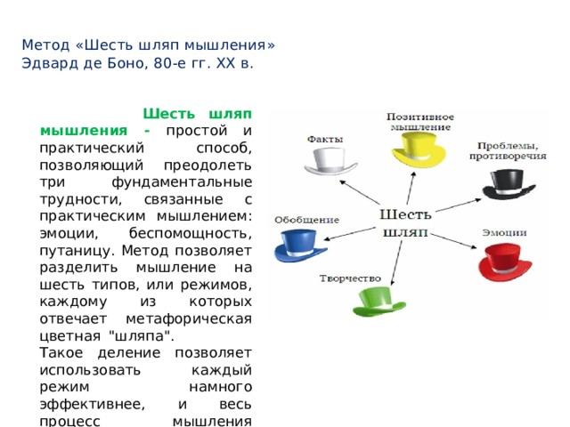 Метод «Шесть шляп мышления»  Эдвард де Боно, 80-е гг. XX в.    Шесть шляп мышления - простой и практический способ, позволяющий преодолеть три фундаментальные трудности, связанные с практическим мышлением: эмоции, беспомощность, путаницу. Метод позволяет разделить мышление на шесть типов, или режимов, каждому из которых отвечает метафорическая цветная
