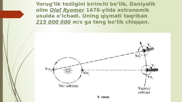 Yorug'lik tezligini birinchi bo'lib, Daniyalik olim Olaf Ryomer 1676-yilda astronomik usulda o'lchadi. Uning qiymati taqriban 215 000 000 m/s ga teng bo'lib chiqqan.