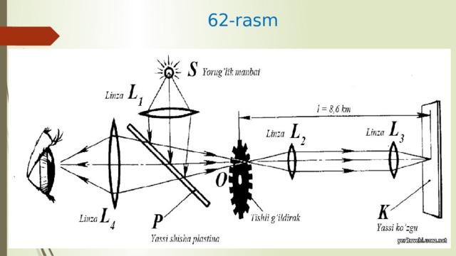 62-rasm