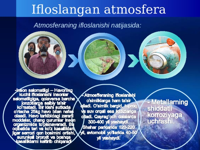 Ifloslangan atmosfera Atmosferaning ifloslanishi natijasida :