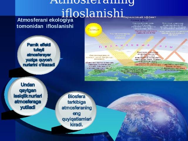 Atmosferaning ifloslanishi Atmosferani ekologiya tomonidan ifloslanishi