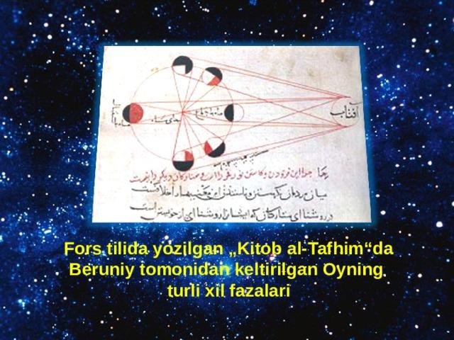 """Fors tilida yozilgan """"Kitob al-Tafhim""""da Beruniy tomonidan keltirilganOyning turli xil fazalari"""