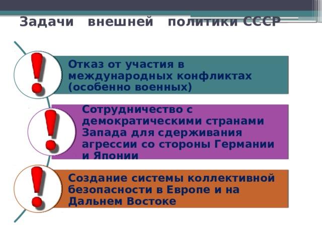 Задачи внешней политики СССР Отказ от участия в международных конфликтах (особенно военных) Сотрудничество с демократическими странами Запада для сдерживания агрессии со стороны Германии и Японии Создание системы коллективной безопасности в Европе и на Дальнем Востоке