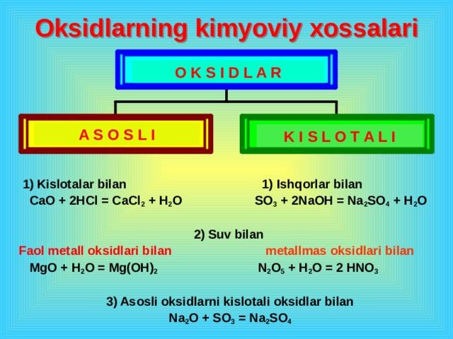 Oksidlarni olinishi 1. Oksidlanish ( yonish )  a )  oddiy moddalar:   4P + 5O 2 = 2P 2 O 5 fosfor  (V) - oksidi  2Zn + O 2 = 2ZnO rux oksidi   b ) murakkab moddalar :   CH 4 + 2O 2 = CO 2 + 2H 2 O  2. Murakkab moddalarning parchalanishi  a ) suvda erimaydigan asoslar :   Cu(OH) 2 = CuO + H 2 O  b ) kuchsiz kislota tuzlari :   CaCO 3 = CO 2 + CaO
