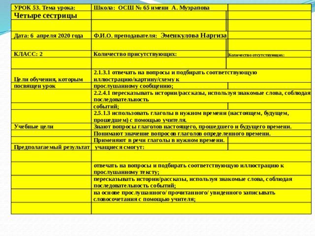 УРОК 53. Тема урока: Четыре сестрицы Школа: ОСШ № 65 имени А. Музрапова Дата: 6 апреля 2020 года Ф.И.О. преподавателя: Эменкулова Наргиза КЛАСС: 2 Количество присутствующих: Цели обучения, которым посвящен урок Количество отсутствующих: 2.1.3.1 отвечать на вопросы и подбирать соответствующую иллюстрацию/картину/схему к прослушанному сообщению; 2.2.4.1 пересказывать истории/рассказы, используя знакомые слова, соблюдая последовательность событий; 2.5.1.3 использовать глаголы в нужном времени (настоящем, будущем, прошедшем) с помощью учителя. Учебные цели Знают вопросы глаголов настоящего, прошедшего и будущего времени. Понимают значение вопросов глаголов определенного времени. Применяют в речи глаголы в нужном времени. Предполагаемый результат  учащиеся смогут: отвечать на вопросы и подбирать соответствующую иллюстрацию к прослушанному тексту; пересказывать истории/рассказы, используя знакомые слова, соблюдая последовательность событий; на основе прослушанного/ прочитанного/ увиденного записывать словосочетания с помощью учителя;