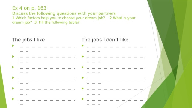 Ex 4 on p. 163  Discuss the following questions with your partners  1.Which factors help you to choose your dream job? 2.What is your dream job? 3. Fill the following table? The jobs I like The jobs I don't like