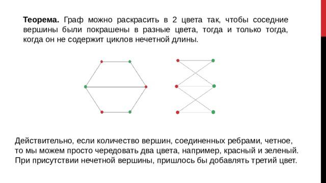 Теорема. Граф можно раскрасить в 2 цвета так, чтобы соседние вершины были покрашены в разные цвета, тогда и только тогда, когда он не содержит циклов нечетной длины. Действительно, если количество вершин, соединенных ребрами, четное, то мы можем просто чередовать два цвета, например, красный и зеленый. При присутствии нечетной вершины, пришлось бы добавлять третий цвет.