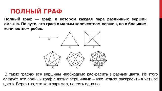 Полный граф Полный граф — граф, в котором каждая пара различных вершин смежна. По сути, это граф с малым количеством вершин, но с большим количеством ребер.  В таких графах все вершины необходимо раскрасить в разные цвета. Из этого следует, что полный граф с пятью вершинами – уже нельзя раскрасить в четыре цвета. Вероятно, это контрпример, но есть одно но.