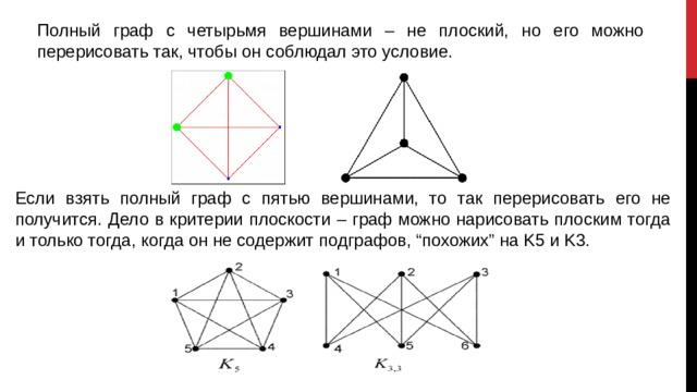 """Полный граф с четырьмя вершинами – не плоский, но его можно перерисовать так, чтобы он соблюдал это условие. Если взять полный граф с пятью вершинами, то так перерисовать его не получится. Дело в критерии плоскости – граф можно нарисовать плоским тогда и только тогда, когда он не содержит подграфов, """"похожих"""" на K5 и K3."""