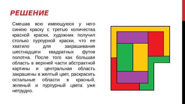 Решение Смешав всю имеющуюся у него синюю краску с третью количества красной краски, художник получил столько пурпурной краски, что ее хватило для закрашивания шестнадцати квадратных футов полотна. После того как большая область в верхней части абстрактной картины и центральная область закрашены в желтый цвет, раскрасить остальные области в красный, зеленый и пурпурный цвета уже нетрудно.