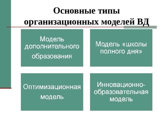 Основные типы организационных моделей ВД