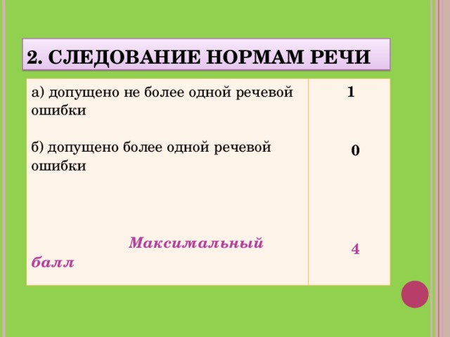 2. СЛЕДОВАНИЕ НОРМАМ РЕЧИ а) допущено не более одной речевой ошибки б) допущено более одной речевой ошибки     Максимальный балл  1    0      4