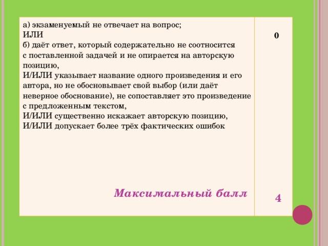 а) экзаменуемый не отвечает на вопрос; ИЛИ б) даёт ответ, который содержательно не соотносится с поставленной задачей и не опирается на авторскую позицию, И/ИЛИ указывает название одного произведения и его автора, но не обосновывает свой выбор (или даёт неверное обоснование), не сопоставляет это произведение с предложенным текстом, И/ИЛИ существенно искажает авторскую позицию, И/ИЛИ допускает более трёх фактических ошибок   Максимальный балл   0                 4