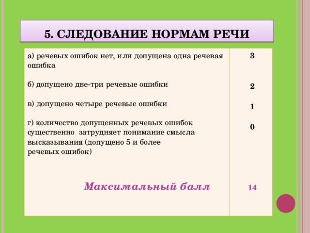 5. СЛЕДОВАНИЕ НОРМАМ РЕЧИ а) речевых ошибок нет, или допущена одна речевая ошибка б) допущено две-три речевые ошибки в) допущено четыре речевые ошибки г) количество допущенных речевых ошибок существенно затрудняет понимание смысла высказывания (допущено 5 и более речевых ошибок)    Максимальный балл  3    2   1   0       14