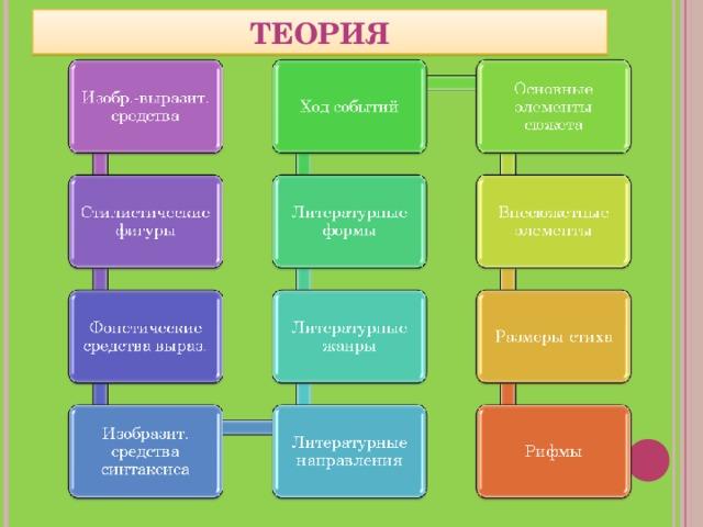 ТЕОРИЯ 3
