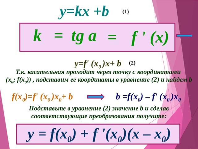 y=kx +b (1) k =  tg  a  f ' (x) = y=f' (x 0 )x+ b (2) Т.к. касательная проходит через точку с координатами (х 0 ; f(x 0 )) , подставим ее координаты в уравнение (2) и найдем b b =f(x 0 ) – f' (x 0 )x 0 f(x 0 )=f' (x 0 )x 0 + b Подставьте в уравнение (2) значение b и сделав соответствующие преобразования получите: у = f(x 0 ) + f '(x 0 )(х – х 0 )