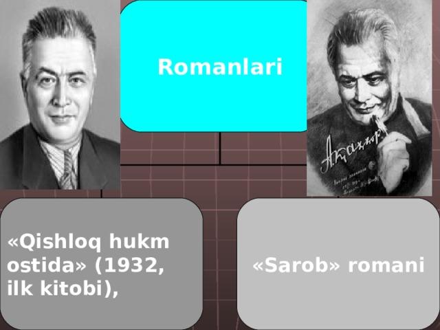 Romanlari «Qishloq hukm ostida» (1932, ilk kitobi), «Sarob» romani