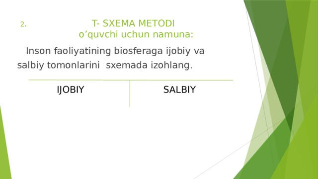 2 . T- SXEMA METODI  o'quvchi uchun namuna:    Inson faoliyatining biosferaga ijobiy va  salbiy tomonlarini sxemada izohlang.  IJOBIY SALBIY