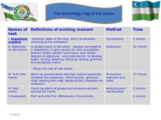 The technology map of the lesson Names of task Definitions of working moment I. Organizing moment   Greeting, report of the duty, short conversation, checking up the homework. II. Objectives of new theme Method to enable pupils to talk about seasons and weather in Uzbekistan, to give reasons for likes and dislikes present simple, present continuous, past simple, degrees of adjectives and understand it. to develop pupils writing, speaking, listening, reading, grammar and vocabulary notice. III. To fix new theme conversation Time 2 minute  Doing the task of new lesson. Warm up, pronunciation exercise, matching exercise, complete the sentences, listening task, grammar rules, working with map, speaking task, complete the crossword IV. Total marks Interactive To practice exercises and tasks 22 minute V. Homework Count the points of groups and announce winners and put the marks. 17 minute Find and write five differences in the pictures. Analyzing and conversation 2 minute 2 minute 4/18/20