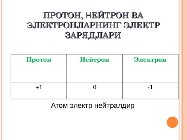 ПРОТОН, Н ЕЙТРОН ВА  Э ЛЕКТРОН ЛАРНИНГ ЭЛЕКТР ЗАРЯДЛАРИ Протон  Нейтрон +1 Электрон 0 -1 Атом электр нейтрал дир