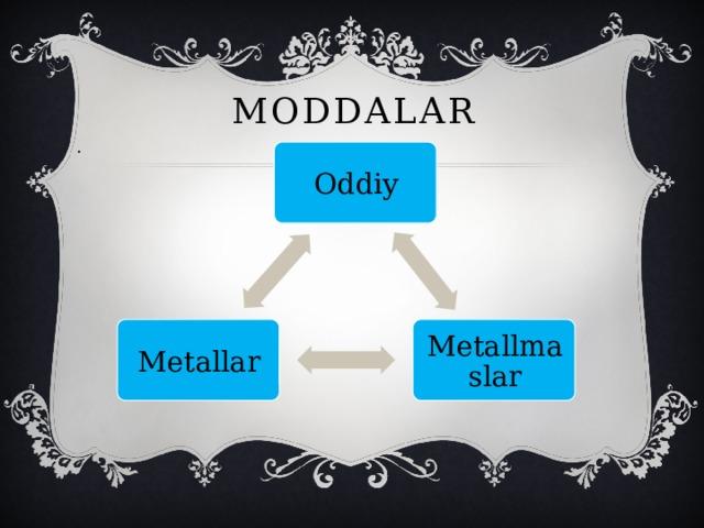 MODDALAR . Oddiy Metallmaslar Metallar