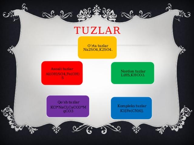 TUZLAR O'rta tuzlar Na2SO4,K2SO4. Asoali tuzlar Al(OH)SO4,Fe(OH)S Nordon tuzlar LiHS,KHCO3. Qo'sh tuzlar KCl*NaCl,CaCO3*MgCO3 Kompleks tuzlar K3[Fe(CN)6].